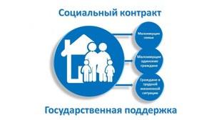 Государственная социальная помощь: кому положена и как получить