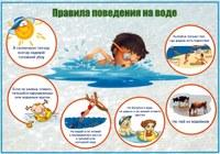 Памятки по поведению на воде в летний период