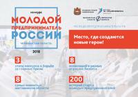 В Челябинске стартовал прием заявок на участие в конкурсе «Молодой предприниматель России»